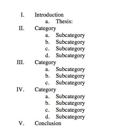 2 How To Write A 5-Paragraph Essay Outline - PDF Free